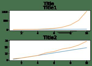 Pythonで複数のグラフを一括表示 Matplotlib その6:subplotでのタイトルの表示: suptitle、title