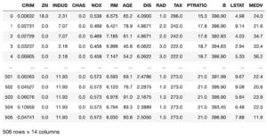Python機械学習ライブラリScikit-learn その15:ボストン住宅価格のデータを使って、標準化と正規化の...