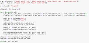 Python機械学習ライブラリScikit-learn その5:SVMで学習させるデータの量を変えて結果がどう変わるか...