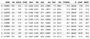 Python機械学習ライブラリScikit-learn その6:ボストンの住宅価格のデータセットを読み込み、内容を確...