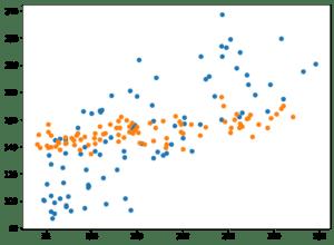 Python機械学習ライブラリScikit-learn その23:糖尿病患者のデータセットを使って、RidgeRegressionモ...