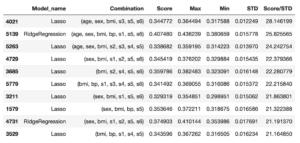 Python機械学習ライブラリScikit-learn  その33:糖尿病患者のデータセットを使って、複数の機械学習...